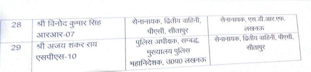 29 ips officers transfer by uttar pradesh government find list in hindi