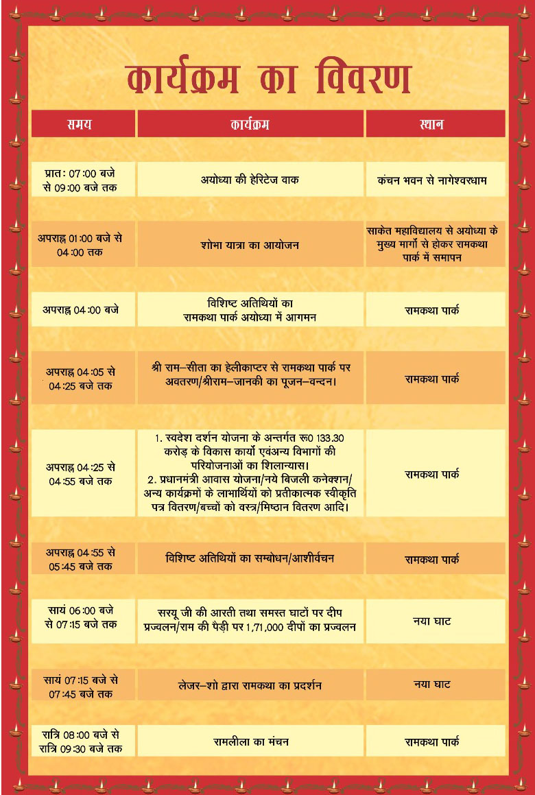 cm yogi ayodhya program timings in hindi