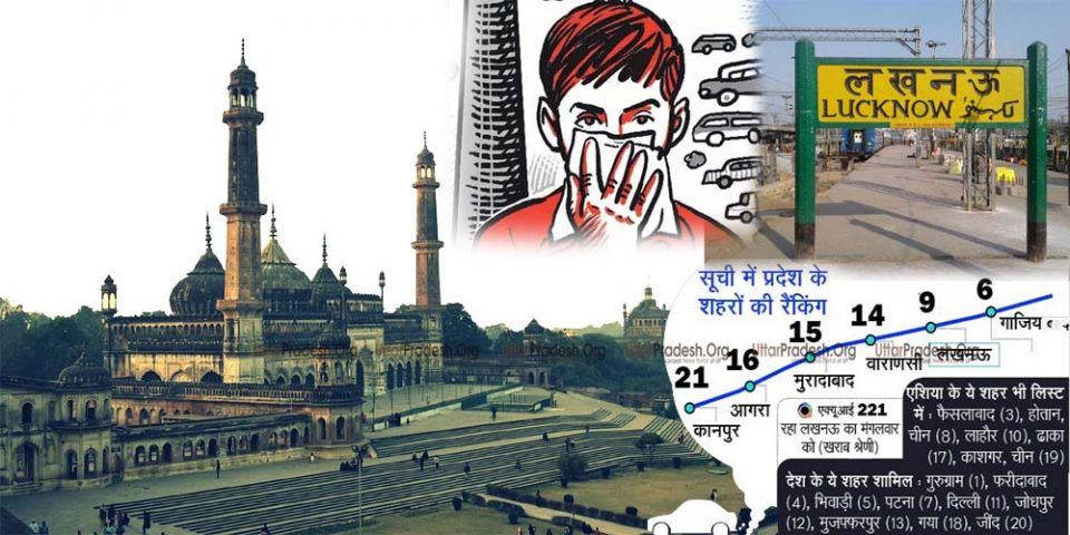Lucknow is 9th Most Polluted City in World, 20 Cities in World 15 in India